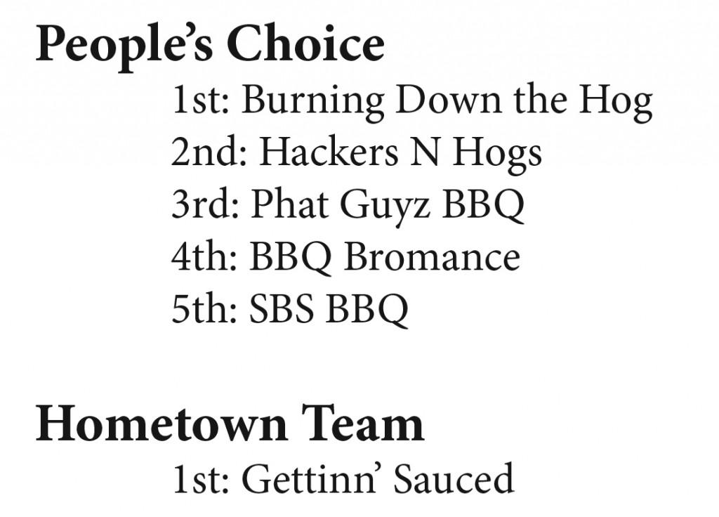 2014 People's Choice
